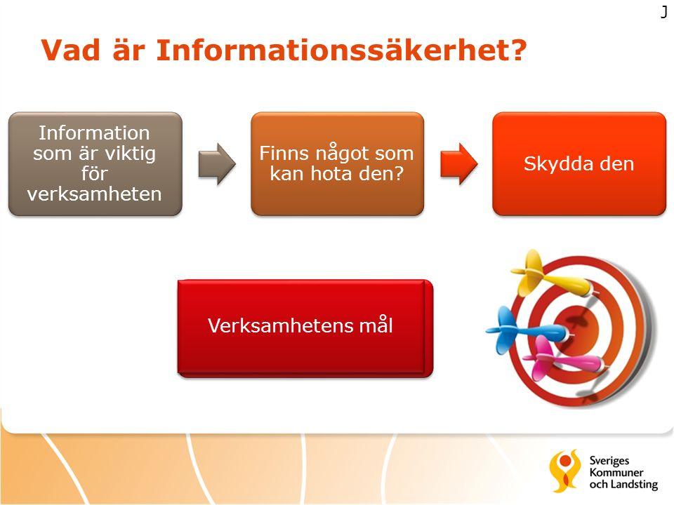 Vad är Informationssäkerhet? Information som är viktig för verksamheten Finns något som kan hota den? Skydda den Verksamhetens mål J