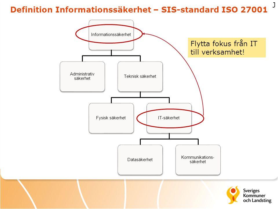 Informationssäkerhet Administrativ säkerhet Teknisk säkerhetFysisk säkerhetIT-säkerhetDatasäkerhet Kommunikations- säkerhet Definition Informationssäk