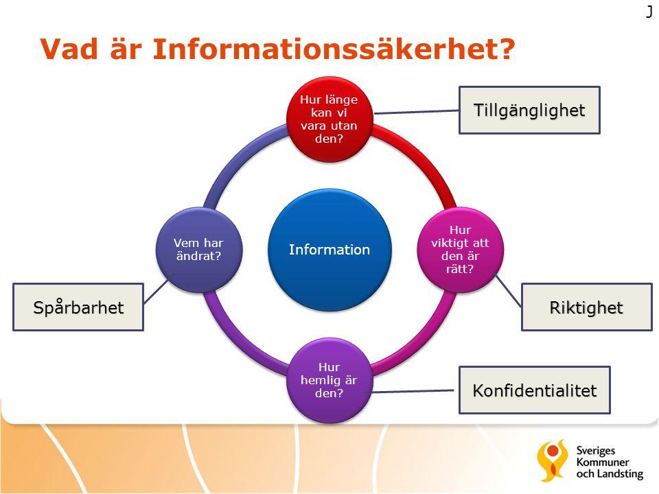Vad är Informationssäkerhet? Information Hur länge kan vi vara utan den? Hur viktigt att den är rätt? Hur hemlig är den? Vem har ändrat? Tillgänglighe