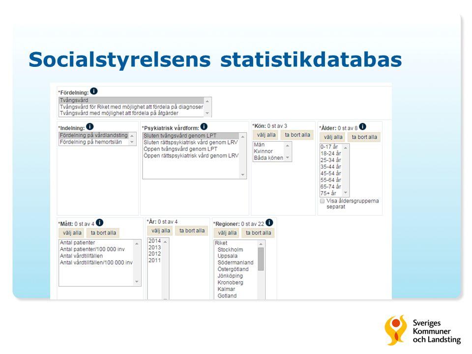 Socialstyrelsens statistikdatabas