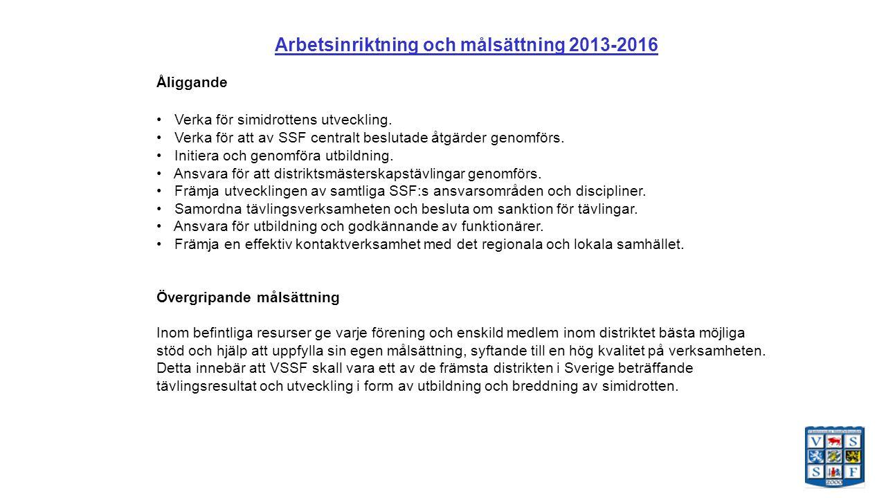 Arbetsinriktning och målsättning 2013-2016 Åliggande Verka för simidrottens utveckling.