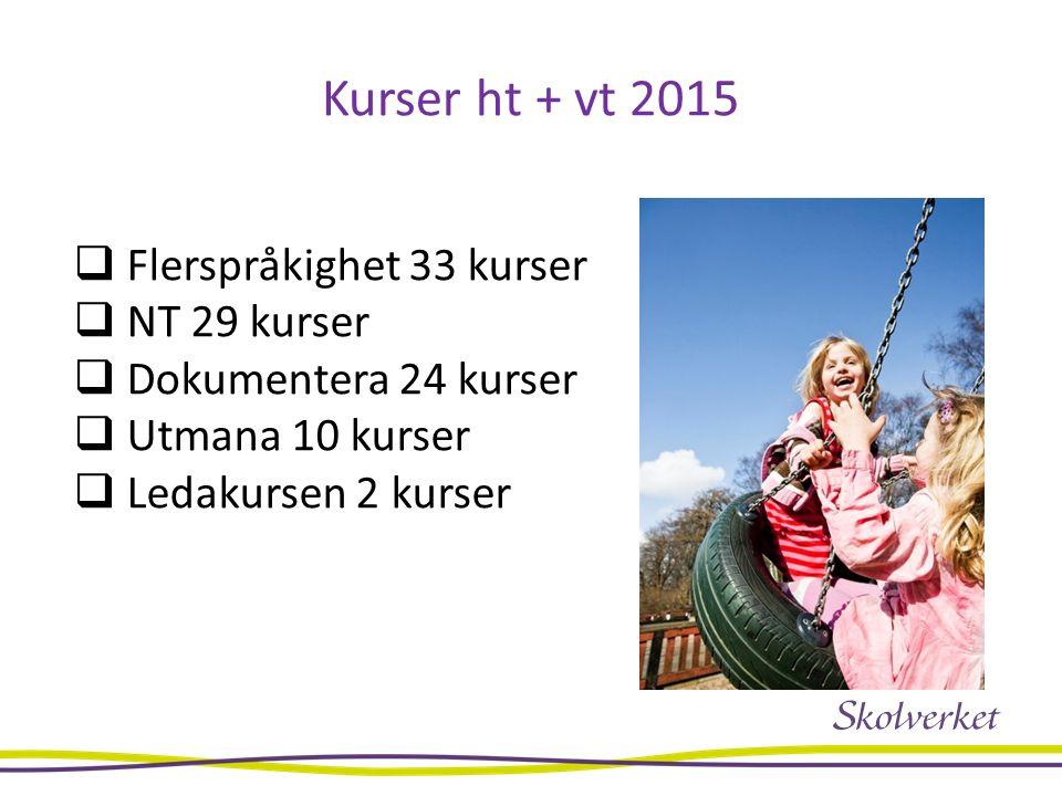 Kurser ht + vt 2015  Flerspråkighet 33 kurser  NT 29 kurser  Dokumentera 24 kurser  Utmana 10 kurser  Ledakursen 2 kurser
