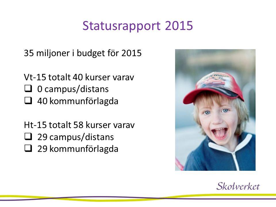 Nationella skolutvecklingsprogram Emma Wimmerstedt, Enheten för Undervisningsstöd