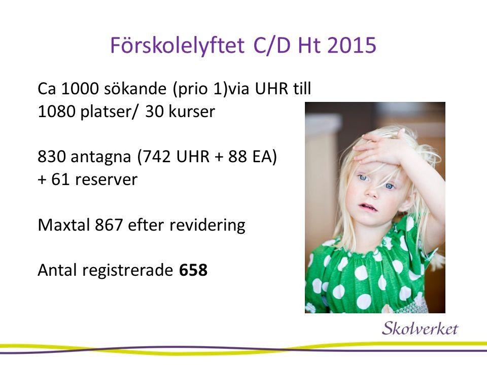 Förskolelyftet C/D Ht 2015 Ca 1000 sökande (prio 1)via UHR till 1080 platser/ 30 kurser 830 antagna (742 UHR + 88 EA) + 61 reserver Maxtal 867 efter revidering Antal registrerade 658