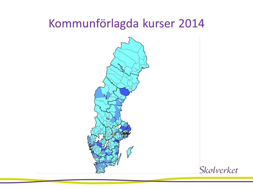 Kommunförlagda kurser 2014
