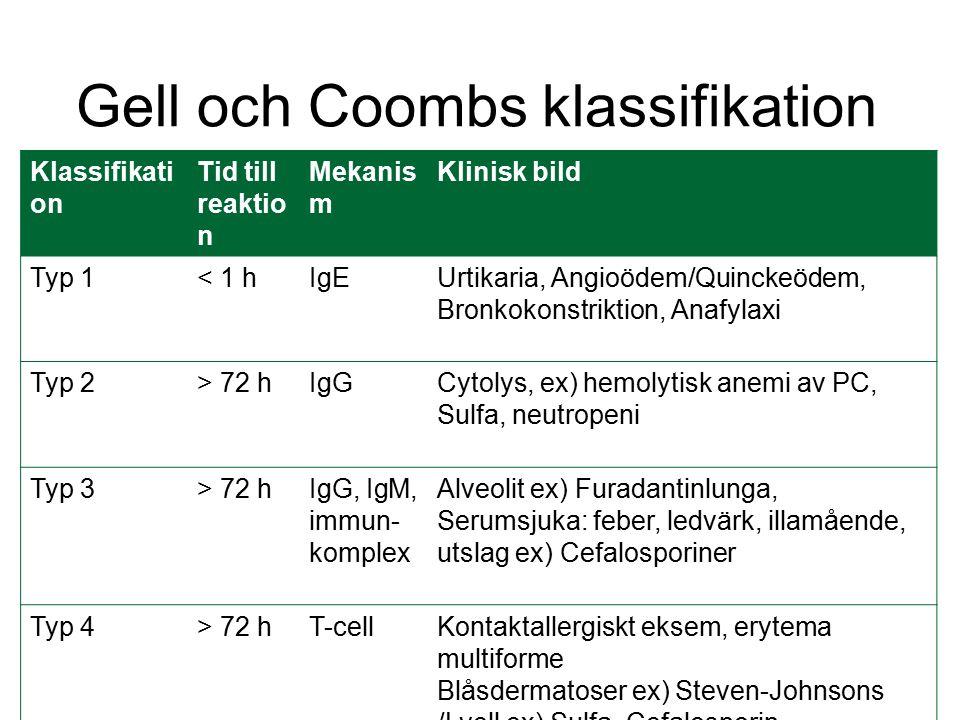 Gell och Coombs klassifikation Klassifikati on Tid till reaktio n Mekanis m Klinisk bild Typ 1< 1 hIgEUrtikaria, Angioödem/Quinckeödem, Bronkokonstriktion, Anafylaxi Typ 2> 72 hIgGCytolys, ex) hemolytisk anemi av PC, Sulfa, neutropeni Typ 3> 72 hIgG, IgM, immun- komplex Alveolit ex) Furadantinlunga, Serumsjuka: feber, ledvärk, illamående, utslag ex) Cefalosporiner Typ 4> 72 hT-cellKontaktallergiskt eksem, erytema multiforme Blåsdermatoser ex) Steven-Johnsons /Lyell ex) Sulfa, Cefalosporin