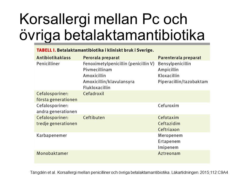 Korsallergi mellan Pc och övriga betalaktamantibiotika Tängdén et al.