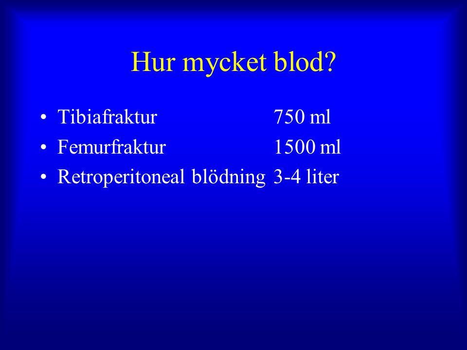 Hur mycket blod Tibiafraktur750 ml Femurfraktur1500 ml Retroperitoneal blödning3-4 liter