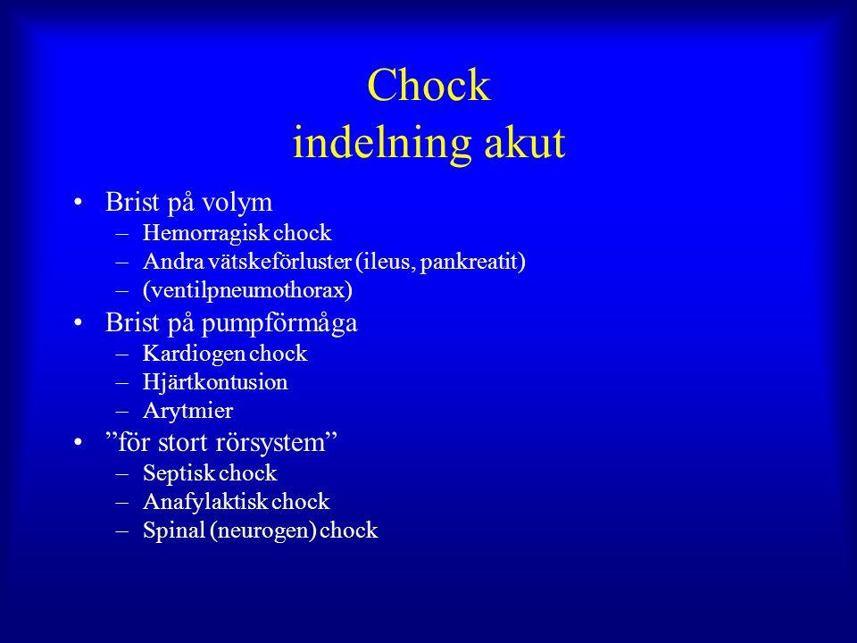 Chock indelning akut Brist på volym –Hemorragisk chock –Andra vätskeförluster (ileus, pankreatit) –(ventilpneumothorax) Brist på pumpförmåga –Kardiogen chock –Hjärtkontusion –Arytmier för stort rörsystem –Septisk chock –Anafylaktisk chock –Spinal (neurogen) chock