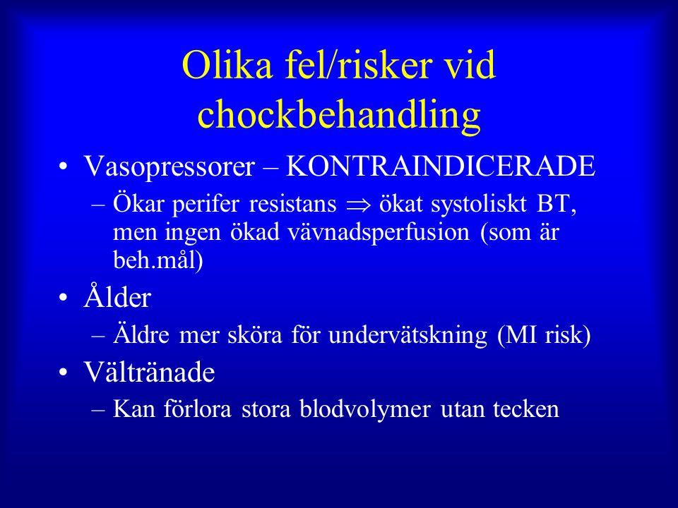 Olika fel/risker vid chockbehandling Vasopressorer – KONTRAINDICERADE –Ökar perifer resistans  ökat systoliskt BT, men ingen ökad vävnadsperfusion (som är beh.mål) Ålder –Äldre mer sköra för undervätskning (MI risk) Vältränade –Kan förlora stora blodvolymer utan tecken