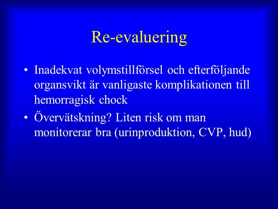 Re-evaluering Inadekvat volymstillförsel och efterföljande organsvikt är vanligaste komplikationen till hemorragisk chock Övervätskning.