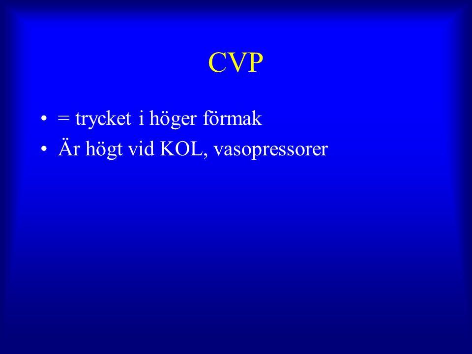 CVP = trycket i höger förmak Är högt vid KOL, vasopressorer