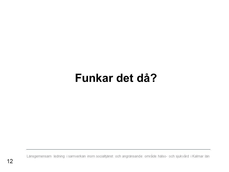 Länsgemensam ledning i samverkan inom socialtjänst och angränsande område hälso- och sjukvård i Kalmar län Funkar det då.
