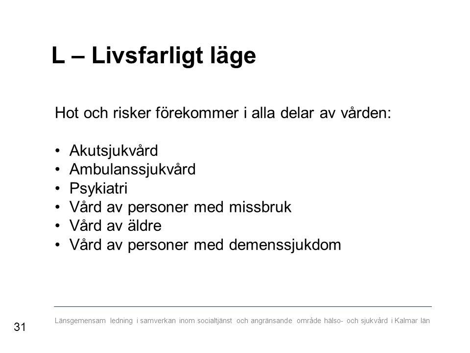 Länsgemensam ledning i samverkan inom socialtjänst och angränsande område hälso- och sjukvård i Kalmar län L – Livsfarligt läge Hot och risker förekommer i alla delar av vården: Akutsjukvård Ambulanssjukvård Psykiatri Vård av personer med missbruk Vård av äldre Vård av personer med demenssjukdom 31