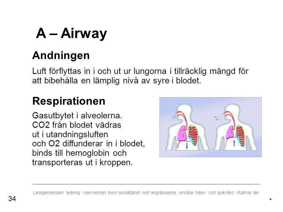 Länsgemensam ledning i samverkan inom socialtjänst och angränsande område hälso- och sjukvård i Kalmar län A – Airway Andningen Luft förflyttas in i och ut ur lungorna i tillräcklig mängd för att bibehålla en lämplig nivå av syre i blodet.