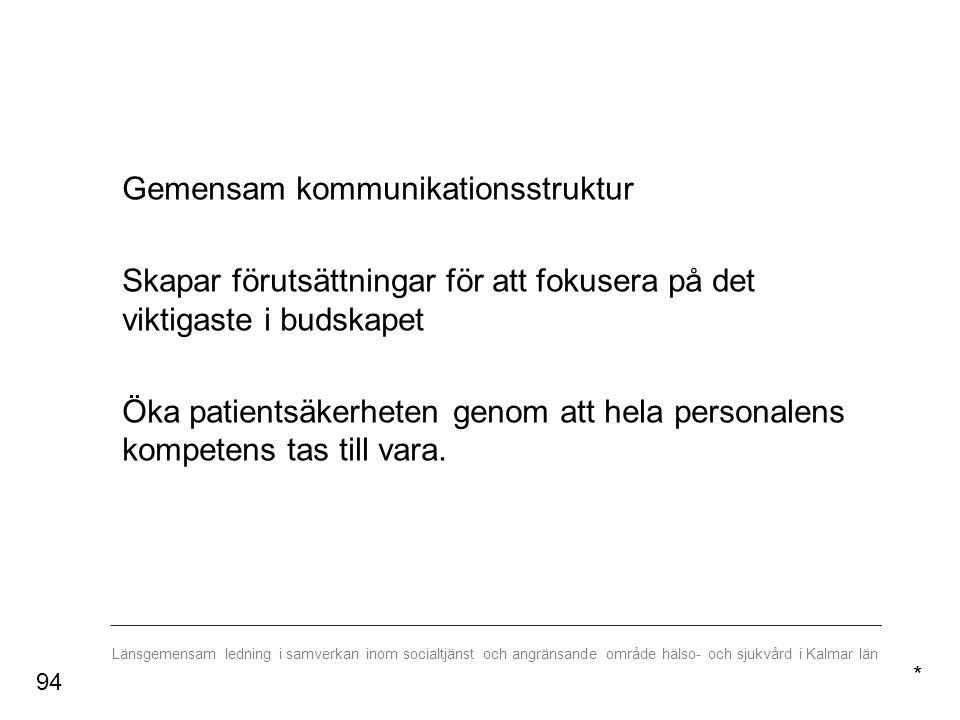 Länsgemensam ledning i samverkan inom socialtjänst och angränsande område hälso- och sjukvård i Kalmar län Gemensam kommunikationsstruktur Skapar förutsättningar för att fokusera på det viktigaste i budskapet Öka patientsäkerheten genom att hela personalens kompetens tas till vara.