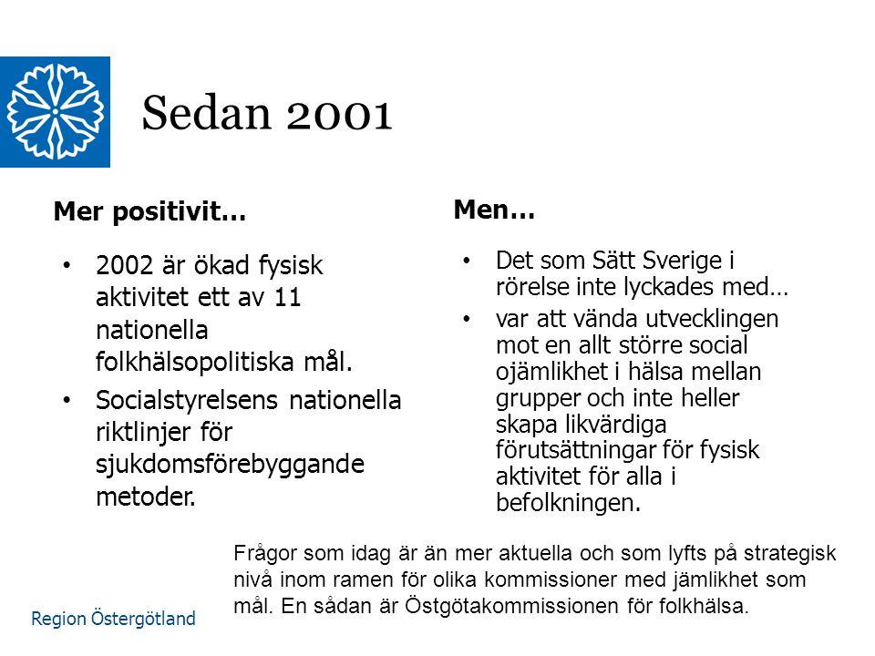 Region Östergötland Mer positivit… 2002 är ökad fysisk aktivitet ett av 11 nationella folkhälsopolitiska mål.