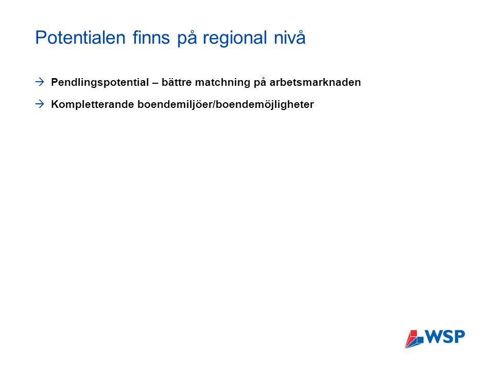 Potentialen finns på regional nivå  Pendlingspotential – bättre matchning på arbetsmarknaden  Kompletterande boendemiljöer/boendemöjligheter