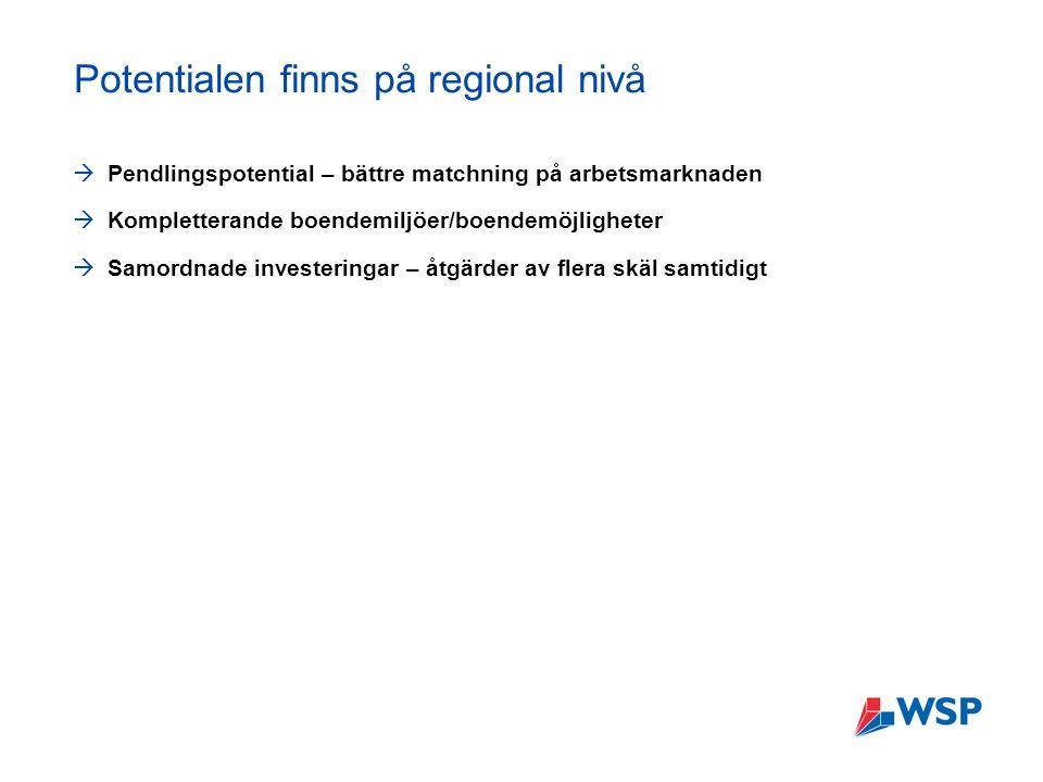Potentialen finns på regional nivå  Pendlingspotential – bättre matchning på arbetsmarknaden  Kompletterande boendemiljöer/boendemöjligheter  Samordnade investeringar – åtgärder av flera skäl samtidigt