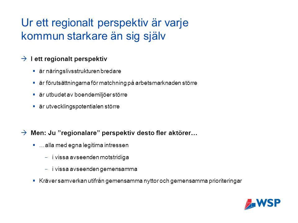 Ur ett regionalt perspektiv är varje kommun starkare än sig själv  I ett regionalt perspektiv  är näringslivsstrukturen bredare  är förutsättningarna för matchning på arbetsmarknaden större  är utbudet av boendemiljöer större  är utvecklingspotentialen större  Men: Ju regionalare perspektiv desto fler aktörer…  …alla med egna legitima intressen - i vissa avseenden motstridiga - i vissa avseenden gemensamma  Kräver samverkan utifrån gemensamma nyttor och gemensamma prioriteringar
