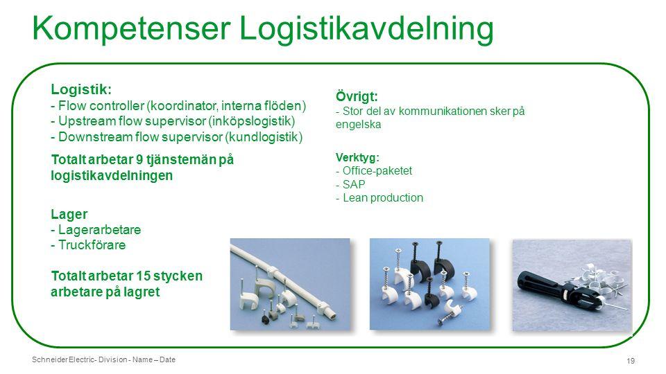 Schneider Electric- Division - Name – Date 19 Kompetenser Logistikavdelning Logistik : - Flow controller (koordinator, interna flöden) - Upstream flow supervisor (inköpslogistik) - Downstream flow supervisor (kundlogistik) Totalt arbetar 9 tjänstemän på logistikavdelningen Lager - Lagerarbetare - Truckförare Totalt arbetar 15 stycken arbetare på lagret Övrigt: - Stor del av kommunikationen sker på engelska Verktyg: - Office-paketet - SAP - Lean production