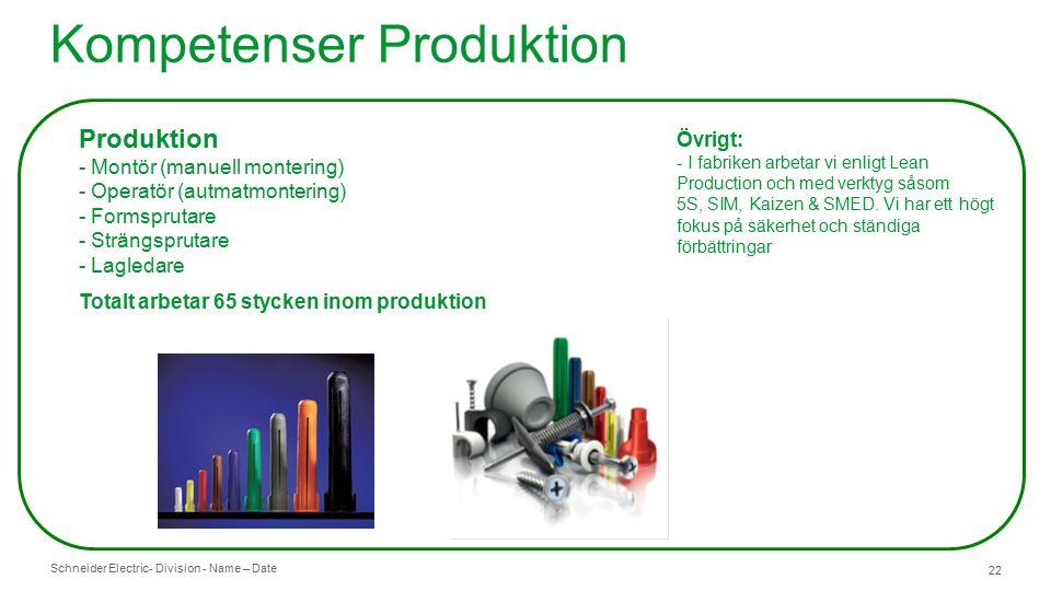 Schneider Electric- Division - Name – Date 22 Kompetenser Produktion Övrigt: - I fabriken arbetar vi enligt Lean Production och med verktyg såsom 5S, SIM, Kaizen & SMED.