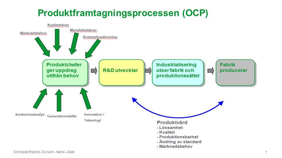Schneider Electric- Division - Name – Date 7 Produktframtagningsprocessen (OCP)