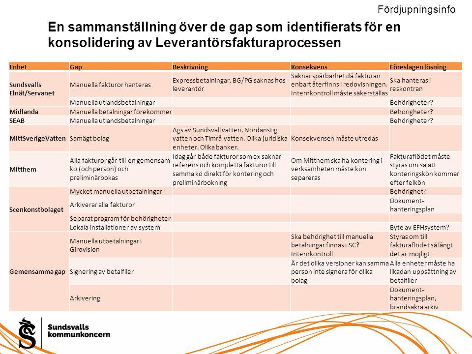 En sammanställning över de gap som identifierats för en konsolidering av Leverantörsfakturaprocessen EnhetGapBeskrivningKonsekvensFöreslagen lösning S