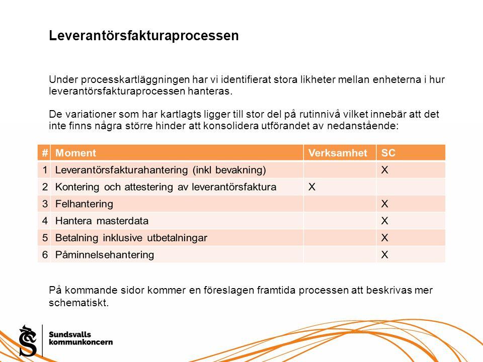 Leverantörsfakturaprocessen Under processkartläggningen har vi identifierat stora likheter mellan enheterna i hur leverantörsfakturaprocessen hanteras