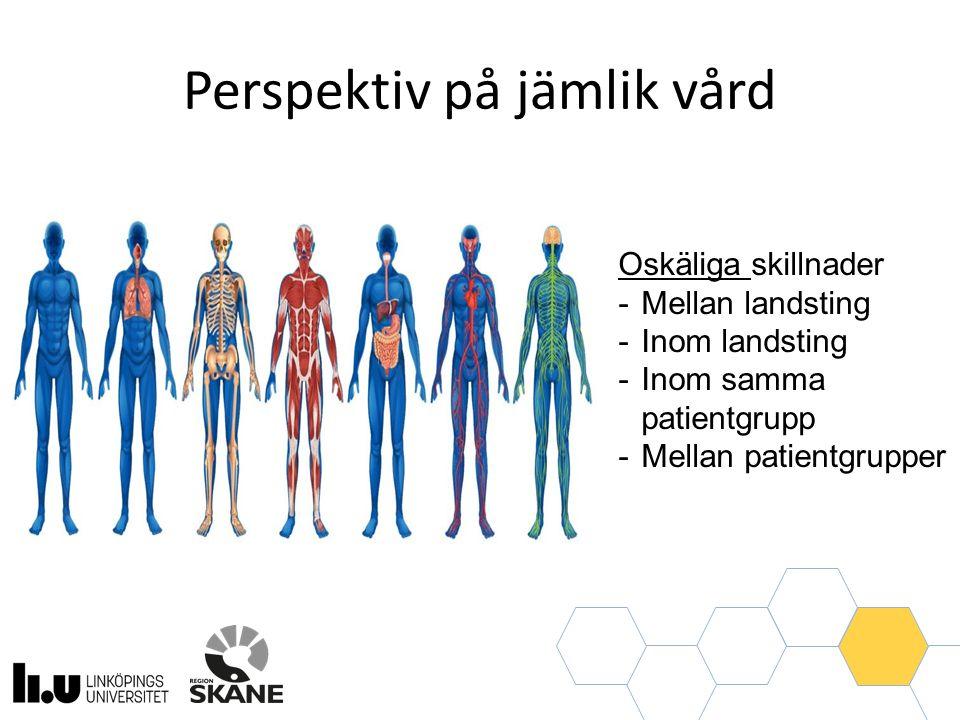 Perspektiv på jämlik vård Oskäliga skillnader -Mellan landsting -Inom landsting -Inom samma patientgrupp -Mellan patientgrupper