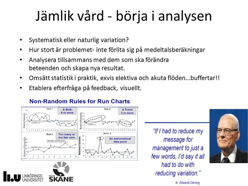 Jämlik vård - börja i analysen Systematisk eller naturlig variation.