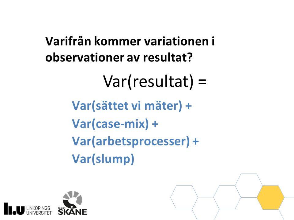 Var(resultat) = Varifrån kommer variationen i observationer av resultat.