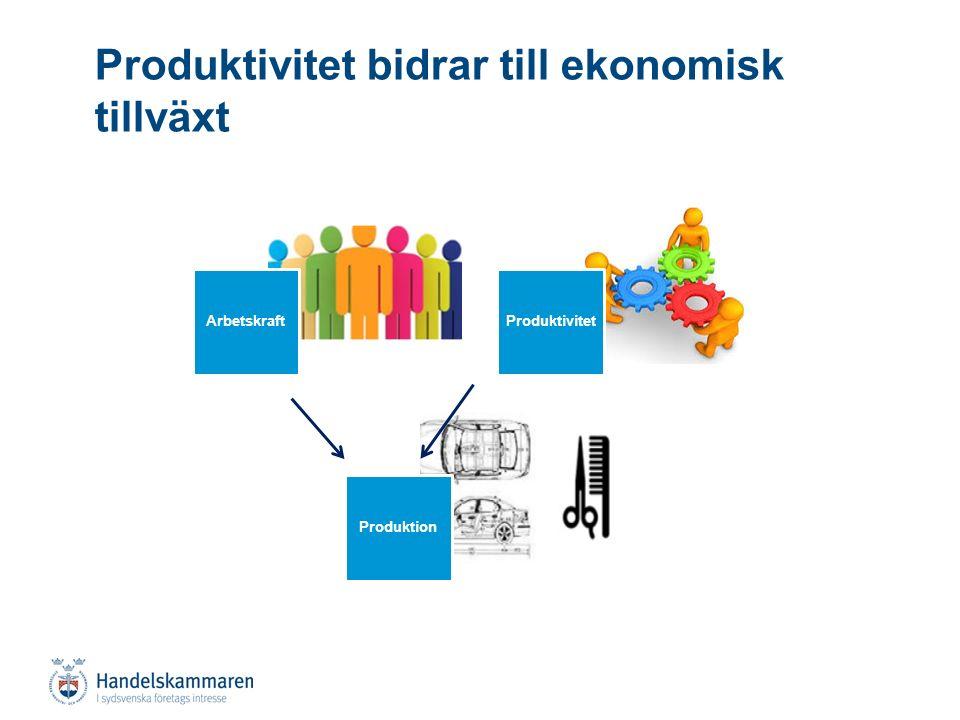 Visar hur effektivt resurser används för att producera varor och tjänster –För ett land, en region eller ett företag.