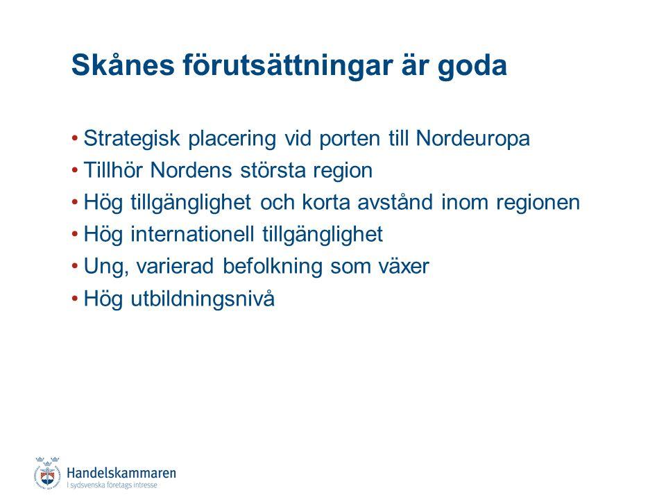Trots detta håller inte Skåne jämna steg med övriga storstadsregioner Andel av Stockholms BRP per sysselsatt i löpande priser Källa: SCB RegR