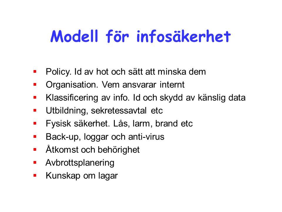 Modell för infosäkerhet  Policy. Id av hot och sätt att minska dem  Organisation.