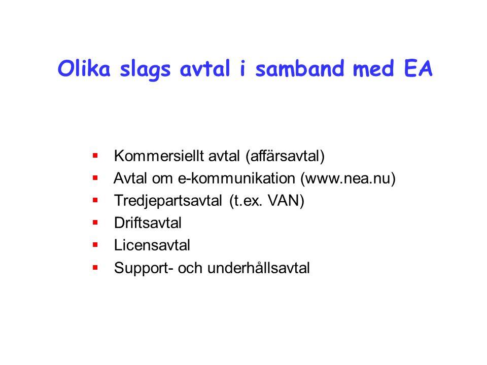 Olika slags avtal i samband med EA  Kommersiellt avtal (affärsavtal)  Avtal om e-kommunikation (www.nea.nu)  Tredjepartsavtal (t.ex.