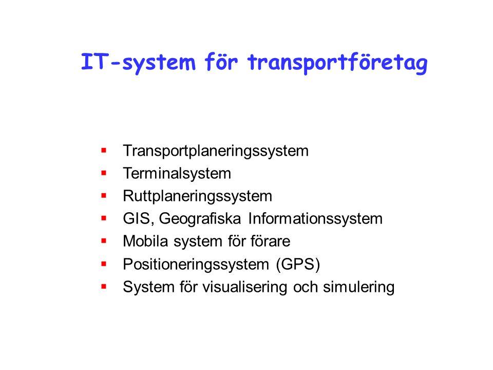 IT-system för transportföretag  Transportplaneringssystem  Terminalsystem  Ruttplaneringssystem  GIS, Geografiska Informationssystem  Mobila system för förare  Positioneringssystem (GPS)  System för visualisering och simulering