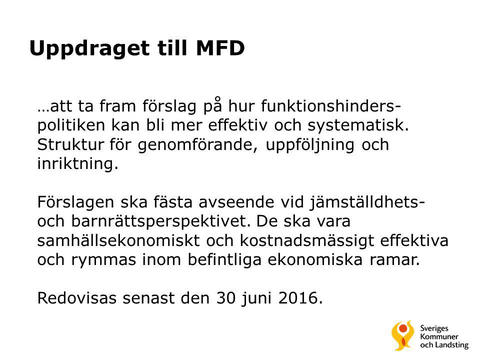 Uppdraget till MFD …att ta fram förslag på hur funktionshinders- politiken kan bli mer effektiv och systematisk. Struktur för genomförande, uppföljnin