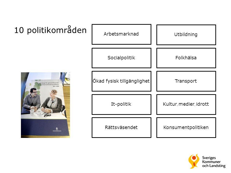 10 politikområden Arbetsmarknad Utbildning SocialpolitikFolkhälsa Ökad fysisk tillgänglighetTransport It-politikKultur, medier, idrott RättsväsendetKonsumentpolitiken