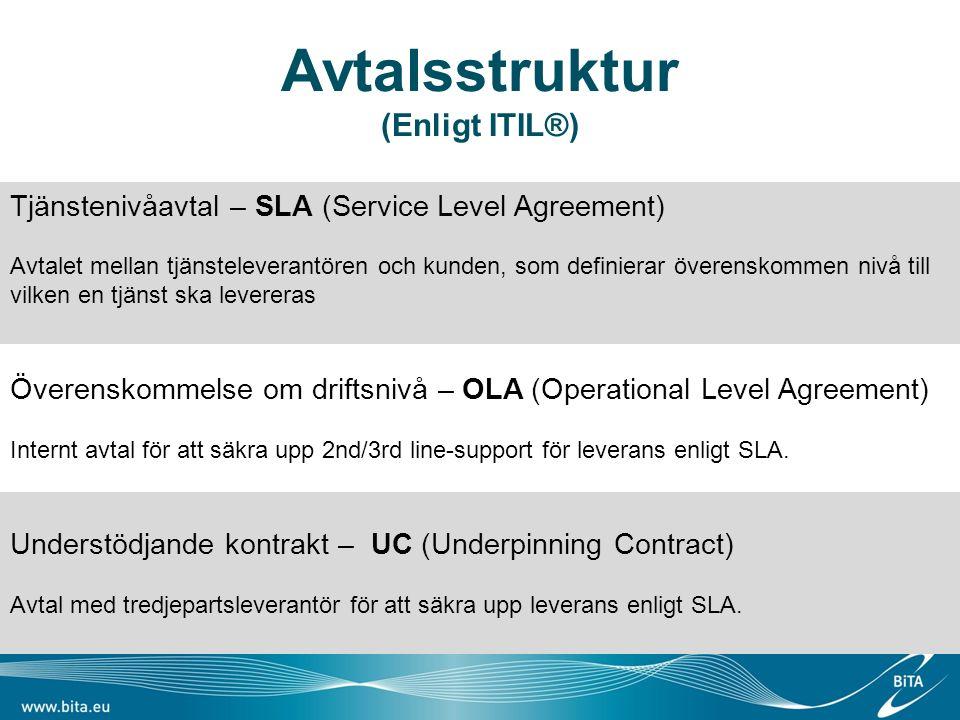 Avtalsstruktur (Enligt ITIL®) Tjänstenivåavtal – SLA (Service Level Agreement) Avtalet mellan tjänsteleverantören och kunden, som definierar överenskommen nivå till vilken en tjänst ska levereras Överenskommelse om driftsnivå – OLA (Operational Level Agreement) Internt avtal för att säkra upp 2nd/3rd line-support för leverans enligt SLA.