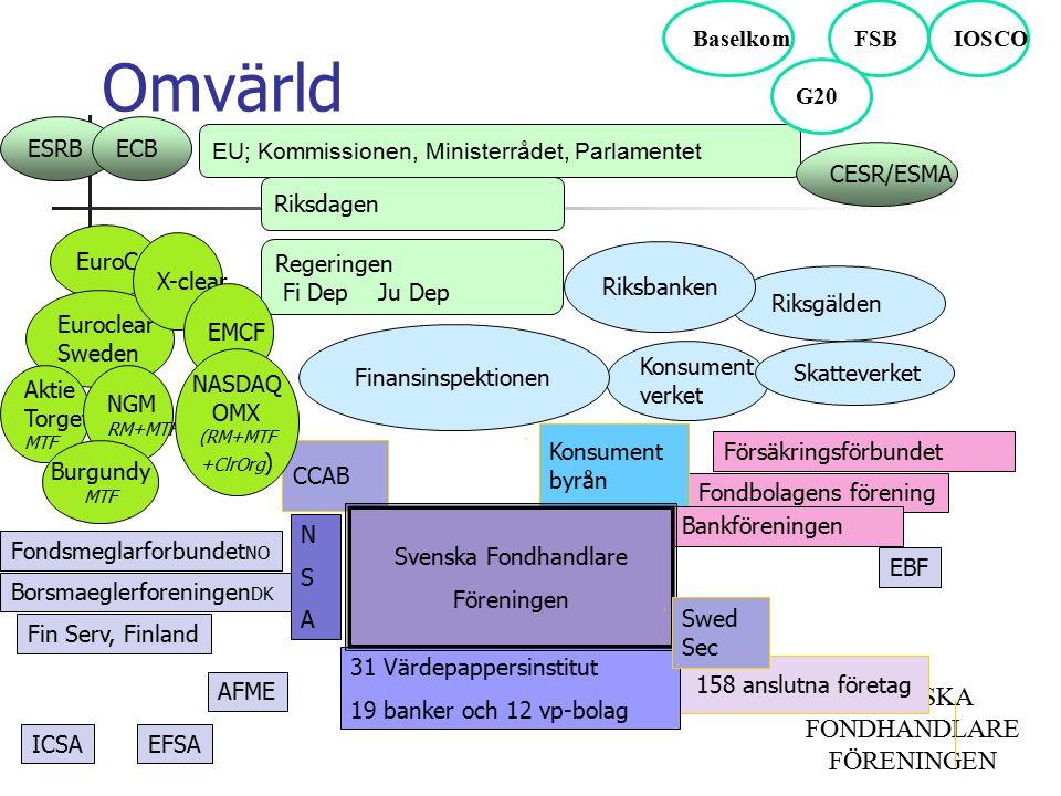 SVENSKA FONDHANDLARE FÖRENINGEN EuroCCP EU; Kommissionen, Ministerrådet, Parlamentet Riksdagen Regeringen Fi Dep Ju Dep Euroclear Sweden Fondbolagens