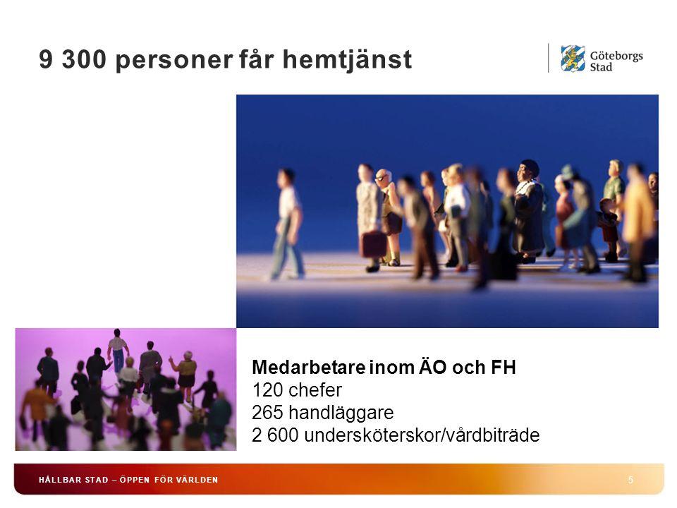 9 300 personer får hemtjänst 5 HÅLLBAR STAD – ÖPPEN FÖR VÄRLDEN Medarbetare inom ÄO och FH 120 chefer 265 handläggare 2 600 undersköterskor/vårdbiträde