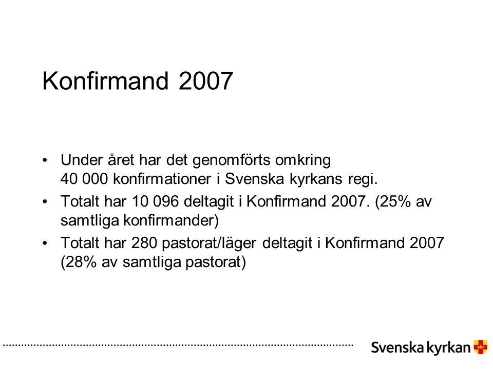 Konfirmand 2007 Under året har det genomförts omkring 40 000 konfirmationer i Svenska kyrkans regi. Totalt har 10 096 deltagit i Konfirmand 2007. (25%