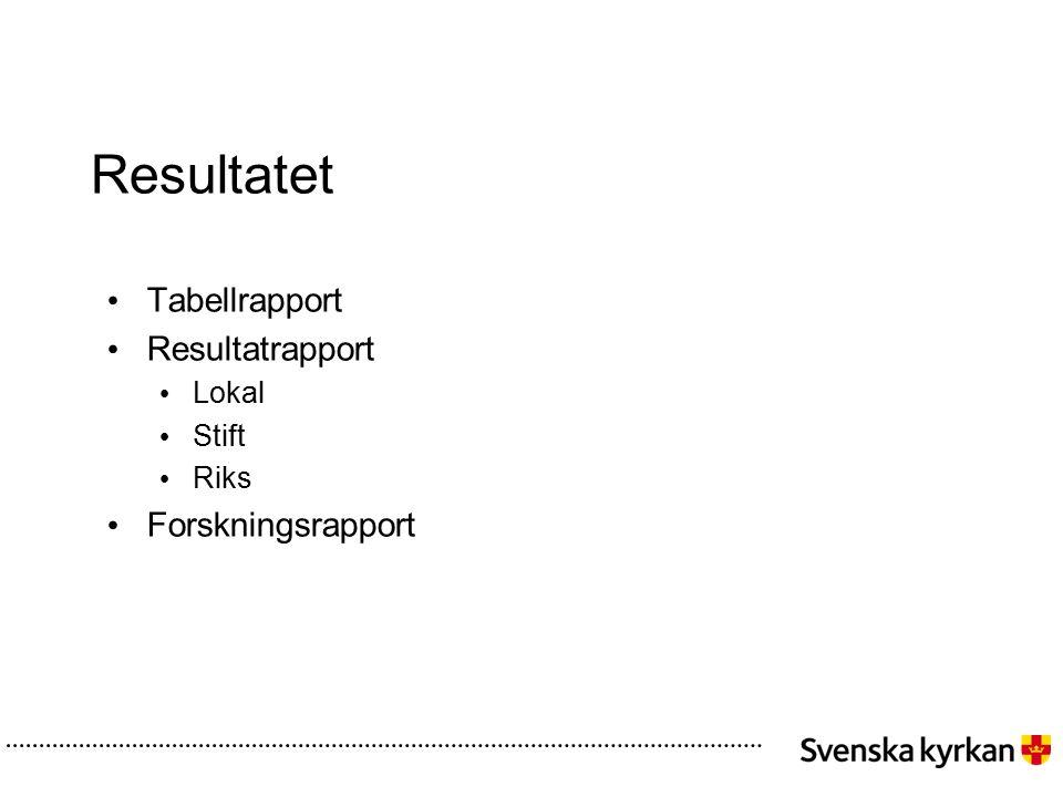 Resultatet Tabellrapport Resultatrapport Lokal Stift Riks Forskningsrapport