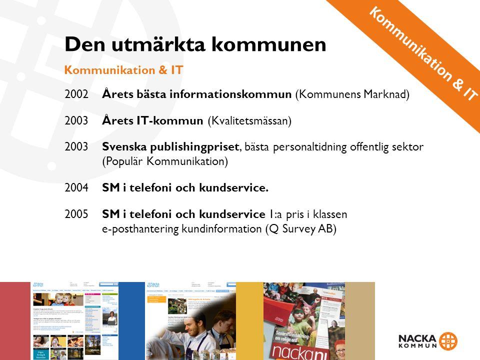 Den utmärkta kommunen Kommunikation & IT 2002Årets bästa informationskommun (Kommunens Marknad) 2003 Årets IT-kommun (Kvalitetsmässan) 2003Svenska publishingpriset, bästa personaltidning offentlig sektor (Populär Kommunikation) 2004SM i telefoni och kundservice.