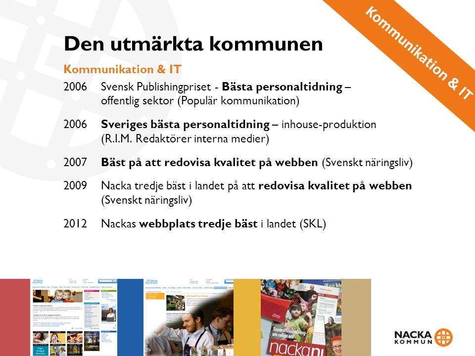 Den utmärkta kommunen Kommunikation & IT 2006Svensk Publishingpriset - Bästa personaltidning – offentlig sektor (Populär kommunikation) 2006Sveriges bästa personaltidning – inhouse-produktion (R.I.M.