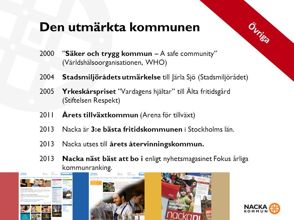 Den utmärkta kommunen 2000 Säker och trygg kommun – A safe community (Världshälsoorganisationen, WHO) 2004Stadsmiljörådets utmärkelse till Järla Sjö (Stadsmiljörådet) 2005Yrkeskårspriset Vardagens hjältar till Älta fritidsgård (Stiftelsen Respekt) 2011Årets tillväxtkommun (Arena för tillväxt) 2013Nacka är 3:e bästa fritidskommunen i Stockholms län.