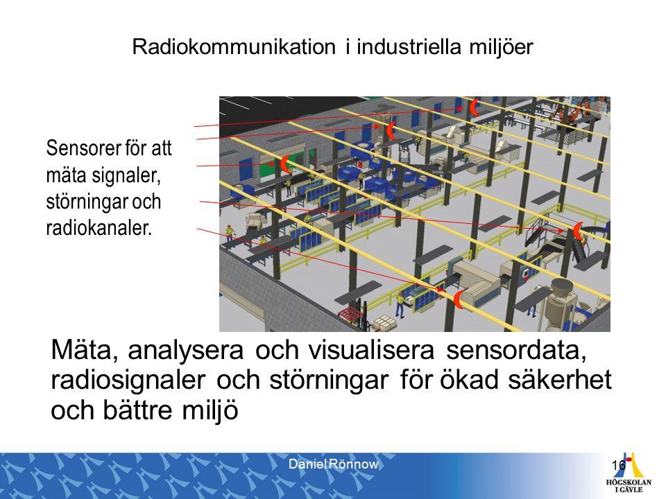 16 Radiokommunikation i industriella miljöer Mäta, analysera och visualisera sensordata, radiosignaler och störningar för ökad säkerhet och bättre miljö Sensorer för att mäta signaler, störningar och radiokanaler.