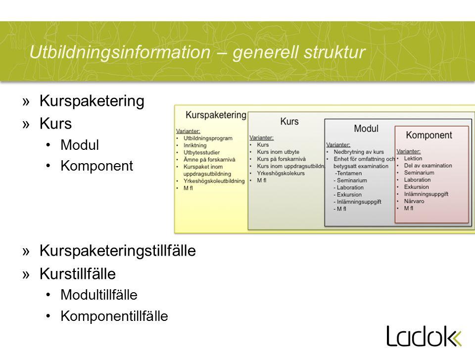 Utbildningsinformation – generell struktur »Kurspaketering »Kurs Modul Komponent »Kurspaketeringstillfälle »Kurstillfälle Modultillfälle Komponentillf