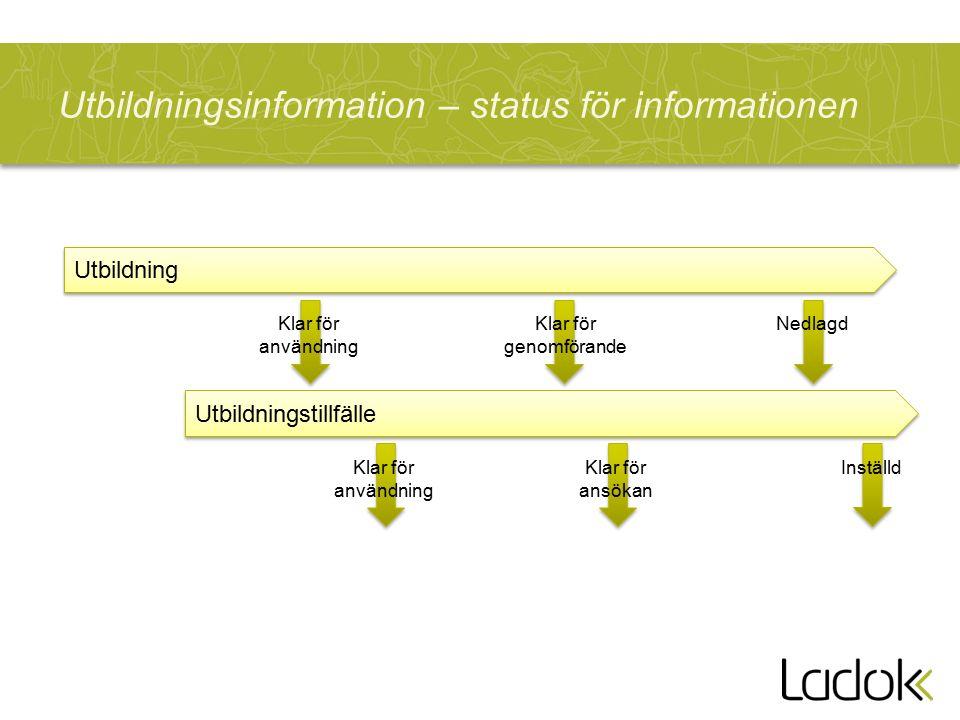 Utbildningsinformation – status för informationen Utbildning Utbildningstillfälle Klar för användning Klar för ansökan Klar för genomförande Inställd